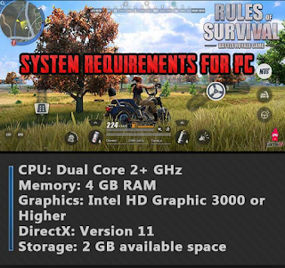 Rules Of Survival PC System Requirements