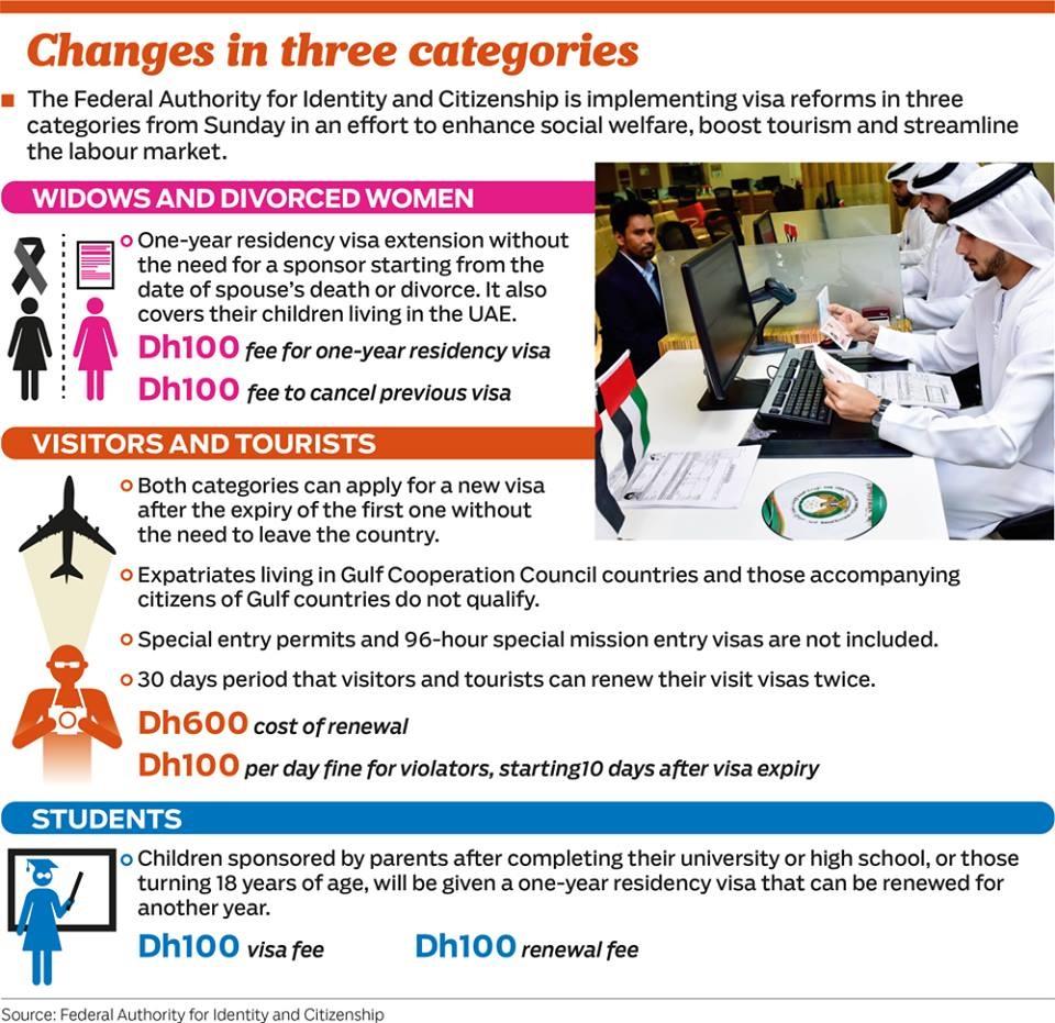 UAE LABOUR LAW 2019, UAE LABOR LAW 2019