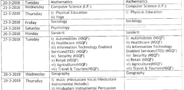 Himachal Pradesh 12th Class Time Table 2018 - 2