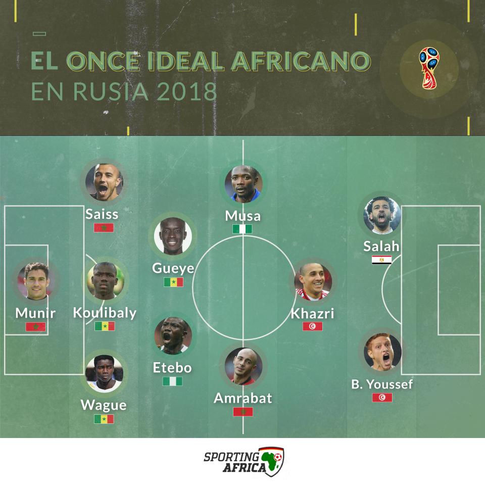 ... entender al equipo ideal del continente en Rusia 2018. Tratando de que  todos los países estén representados así queda la formación con nombres  propios. b43ae18cf5e