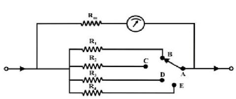 YES IT'S ENGINEERING: Multirange Ammeter