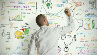 Konsep rencana pemasaran