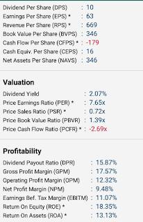 Persiapan rebound saham KBLI