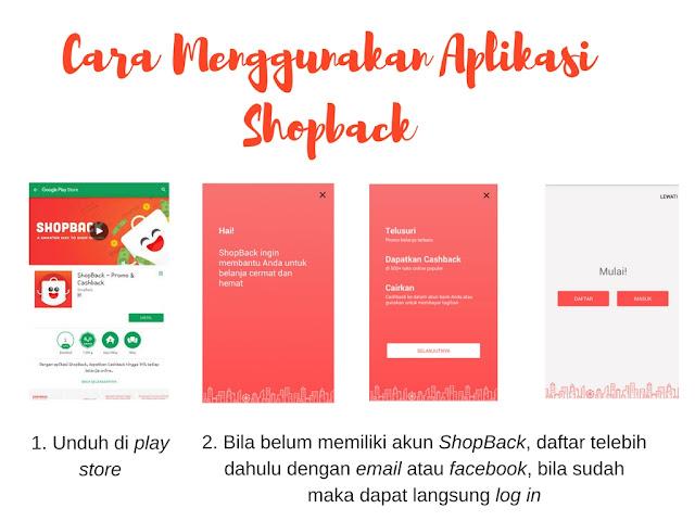 cara menggunakan aplikasi shopback