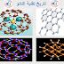 تاريخ تقنية النانو History of Nanotechnology