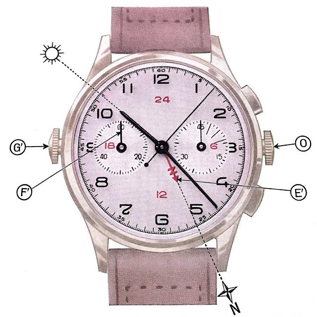 Reloj_Cronógrafo_con_aguja_de_orientación