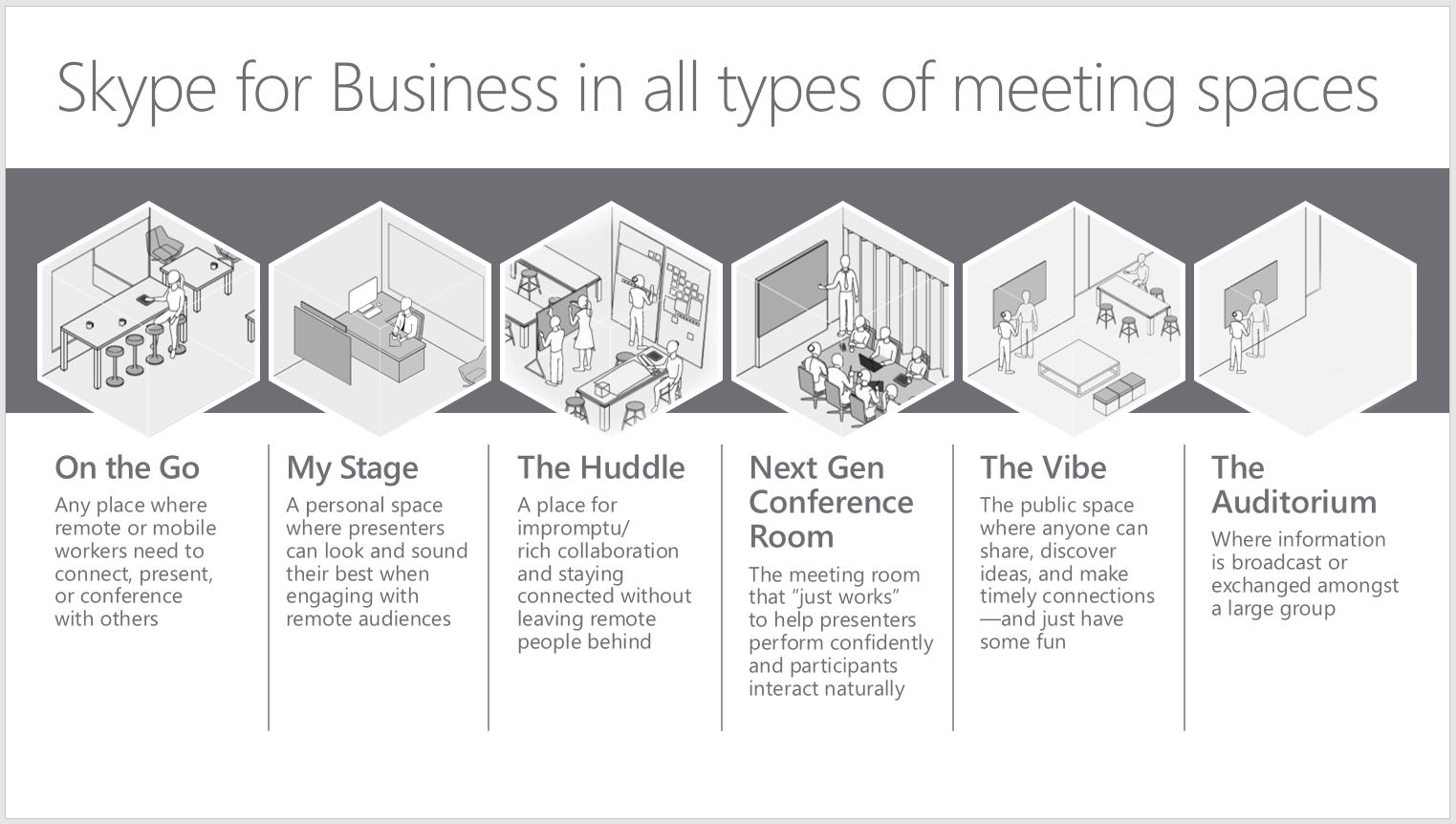 Randy's Lync, Skype, Teams and UC Blog: Hands On with the