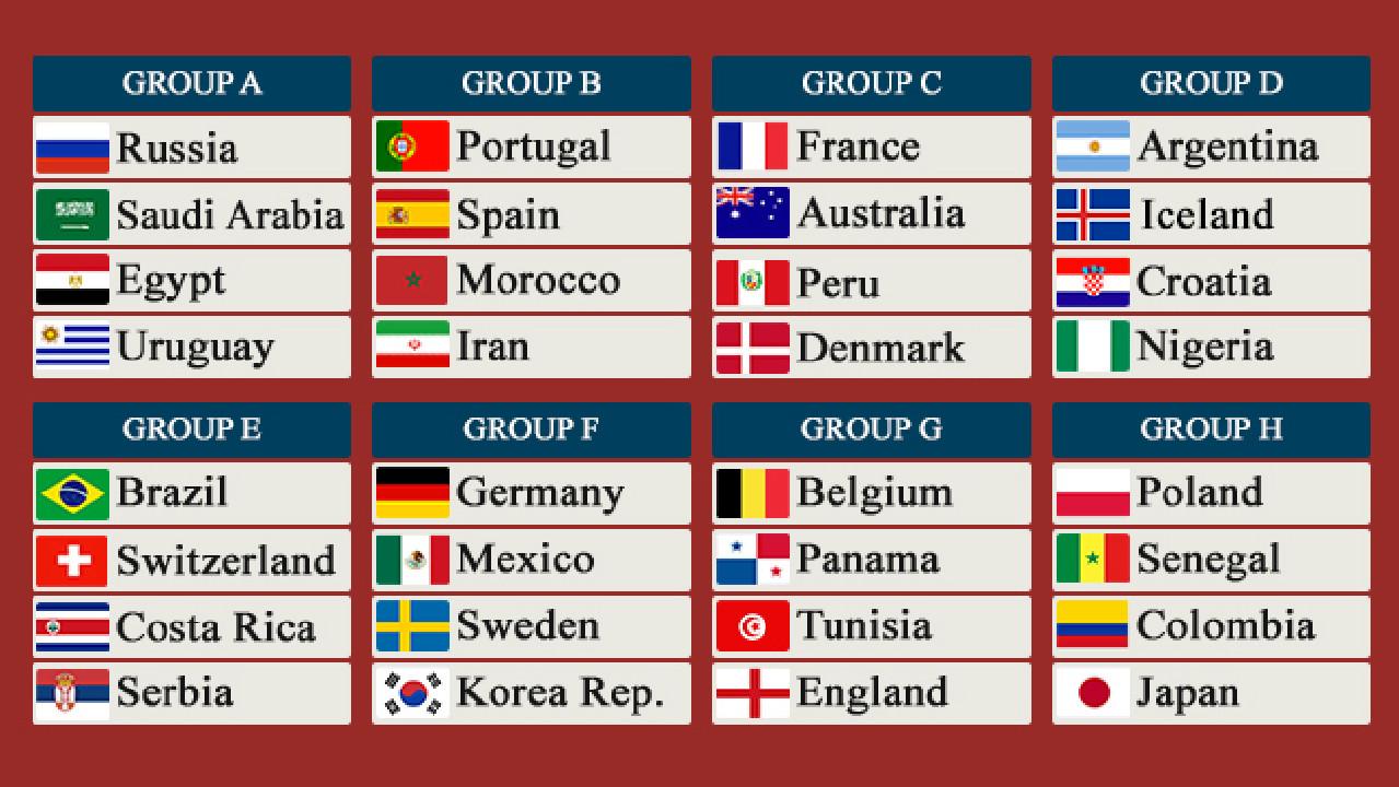 Hasil gambar untuk 8 grup piala dunia