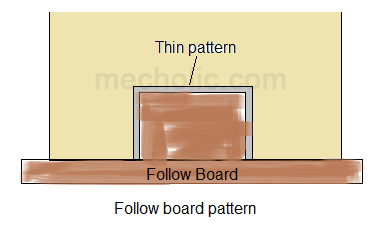 follow_board_pattern_image