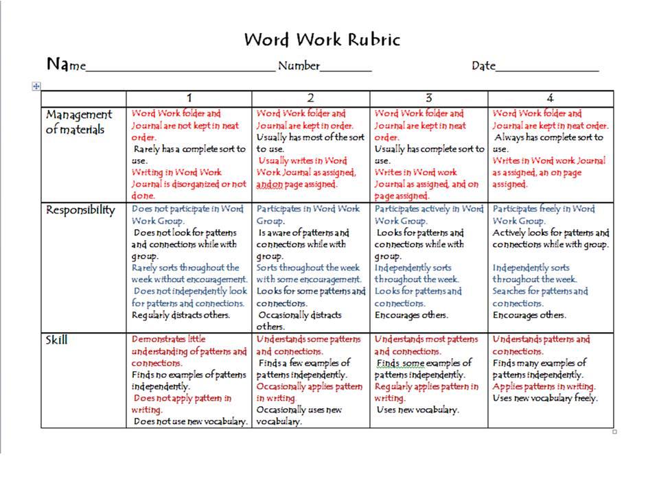 Blank Rubric Template Word rubric template 31 free word excel pdf – Blank Rubric Template