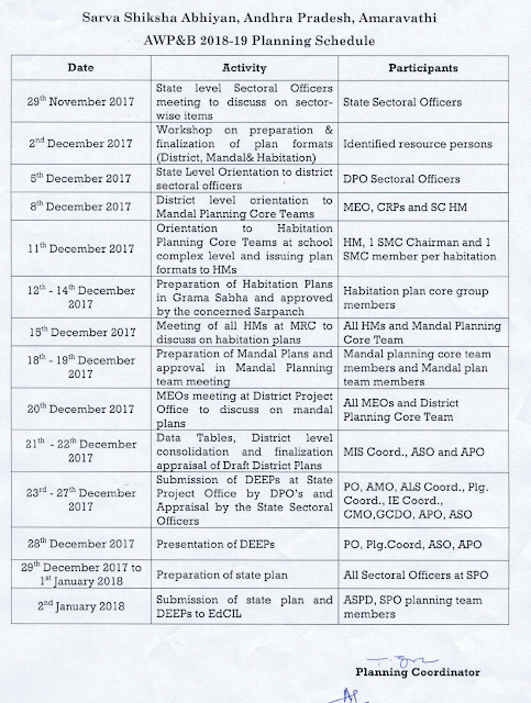 Rc No 6472 || Conduct of State Level Orientation to District Sectoral Officers on 05-12-2017 Certain instructions & Detailed schedule