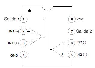 Diagrama interno amplificador operacional.
