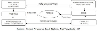 Label Halal Pada Produk