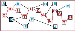 pmp-critical path