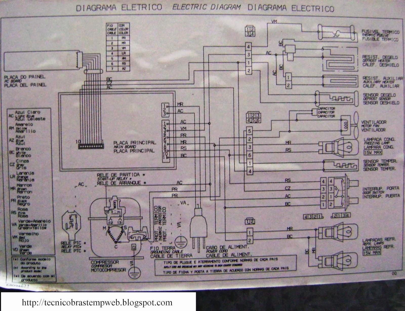electrolux vacuum wiring diagram electrolux wiring diagram como consertar seu eletrodom stico brastemp consul e #9