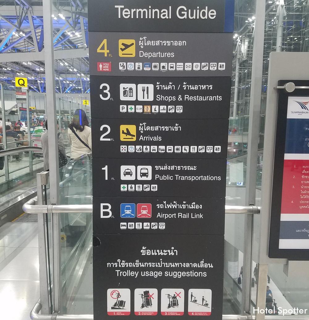 Bangkok, Tajlandia - informacje praktyczne i porady - lotnisko