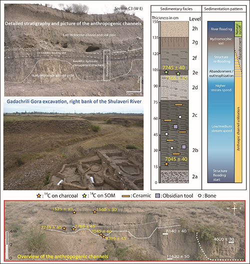 8000 years ago in the Caucasus: the most ancient structures of water flood management