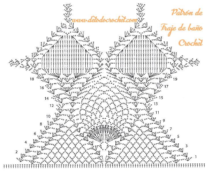 patron-de-braga-crochet | traje baño | Pinterest | Traje baño ...