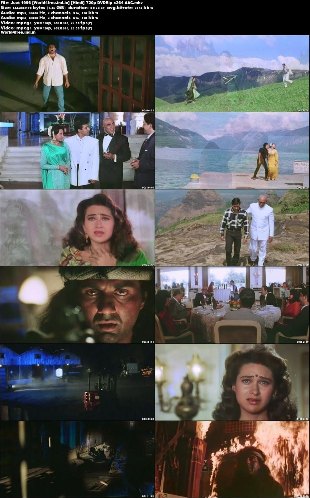 Jeet 1996 world4free.ind.in Full DVDRip 720p Hindi Movie Download