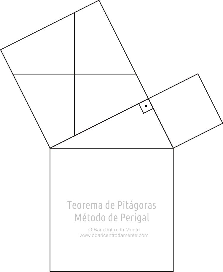 Quebra-cabeça - Teorema de Pitágoras - Método de Perigal