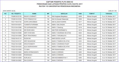 Daftar Peserta dan Undangan PLPG Sesi II Tahun 2017 Rayon 110 Universitas Pendidikan Indonesia (UPI)