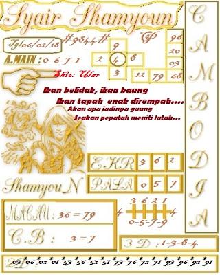 Code Syair Shamyoun Prediksi Angka Jitu Selasa