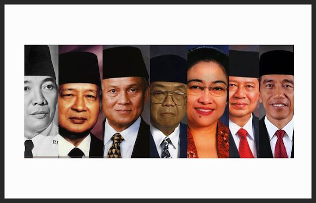 Pengertian Presiden, Tugas Presiden, Hak Presiden, Kewajiban Presiden
