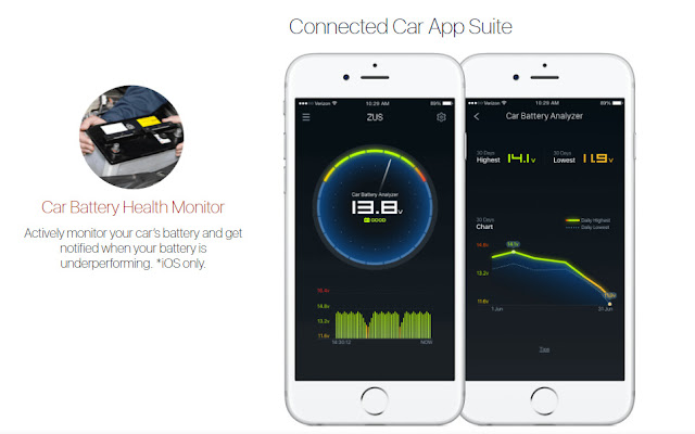 ZUS Car Charger - Your Car Battery Health Monitor to keep your battery healthy