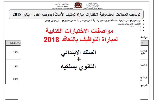 توصيفات مباراة التعاقد  عن وزارة التربية الوطنية-ما يجب مراجعته للامتحان