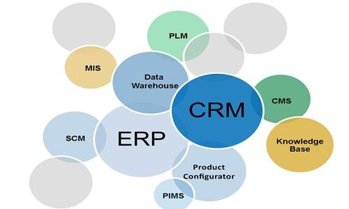 ferramentas, gerenciamento, ERP,BMP,CRM