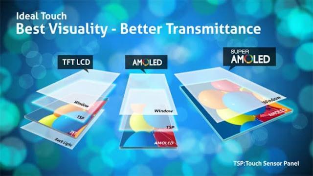Perbedaan LCD, AMOLED, dan Super AMOLED
