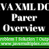 Java XML DOM Parser Overview
