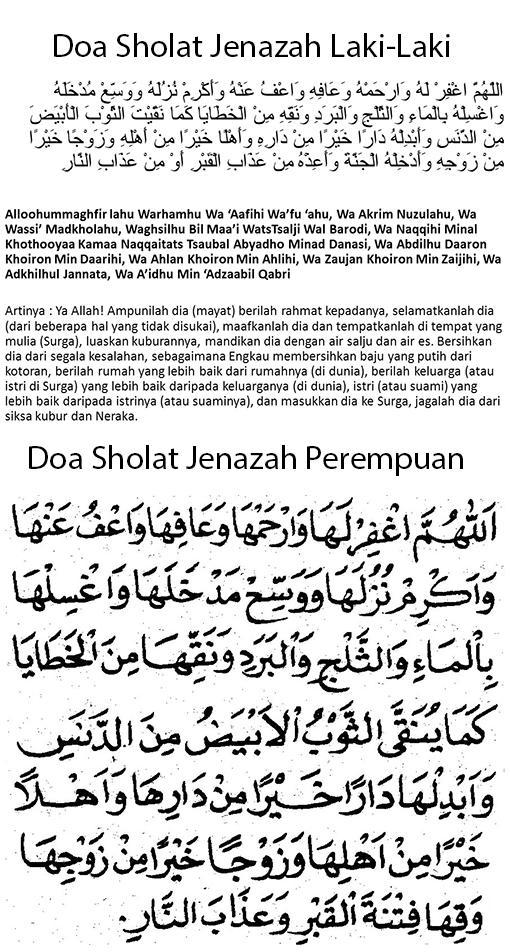 Shalat Jenazah: Rukun, Bacaan Doa, Hingga Syarat Sah - Tirto.ID