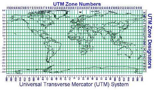 GIS Indonesia: Sistem Proyeksi Koordinat UTM (Universal Transverse ...