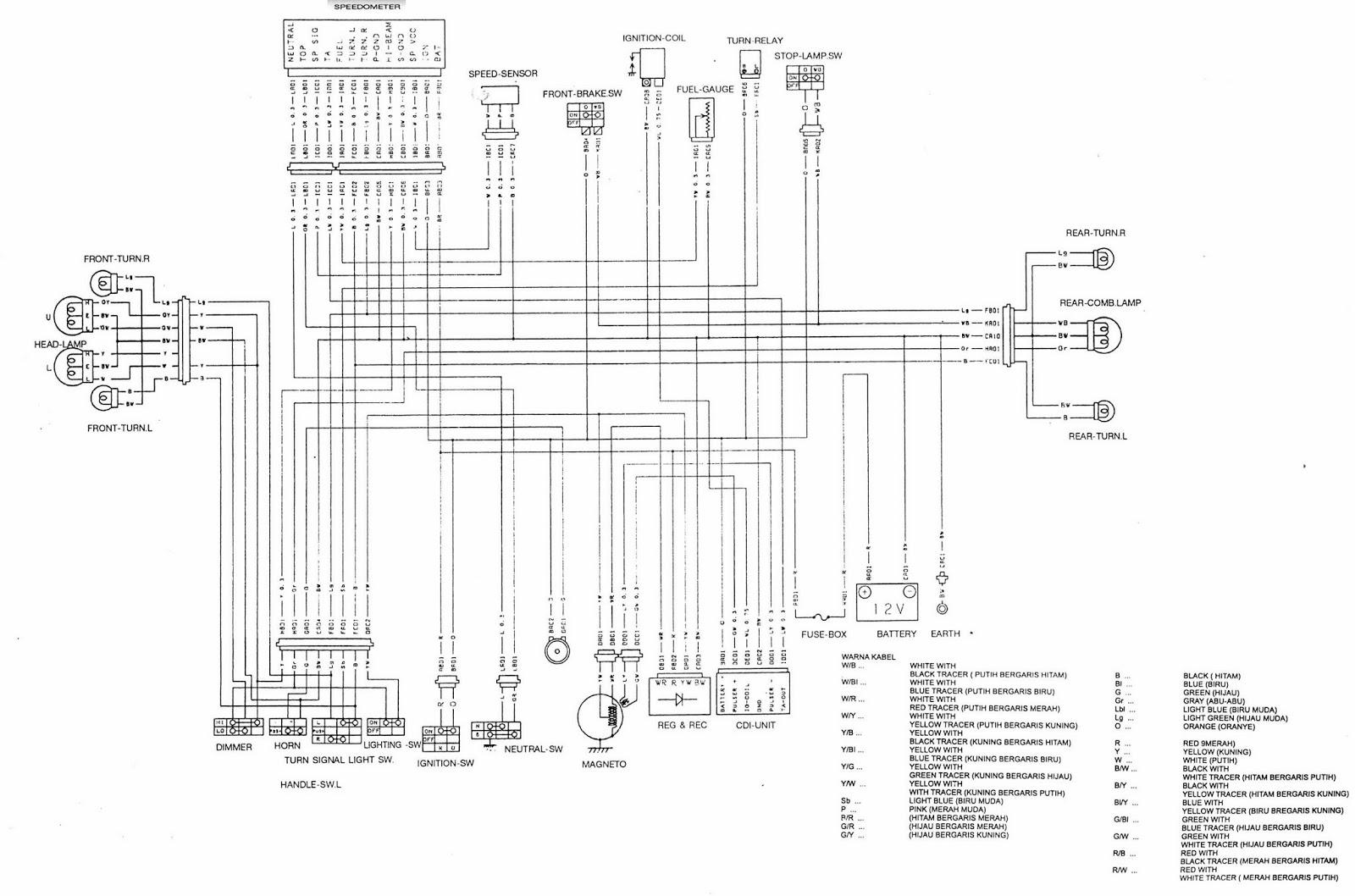skema kelistrikan motor: SATRIA FU
