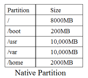 LINUX Hard Disk Partition Overview 3