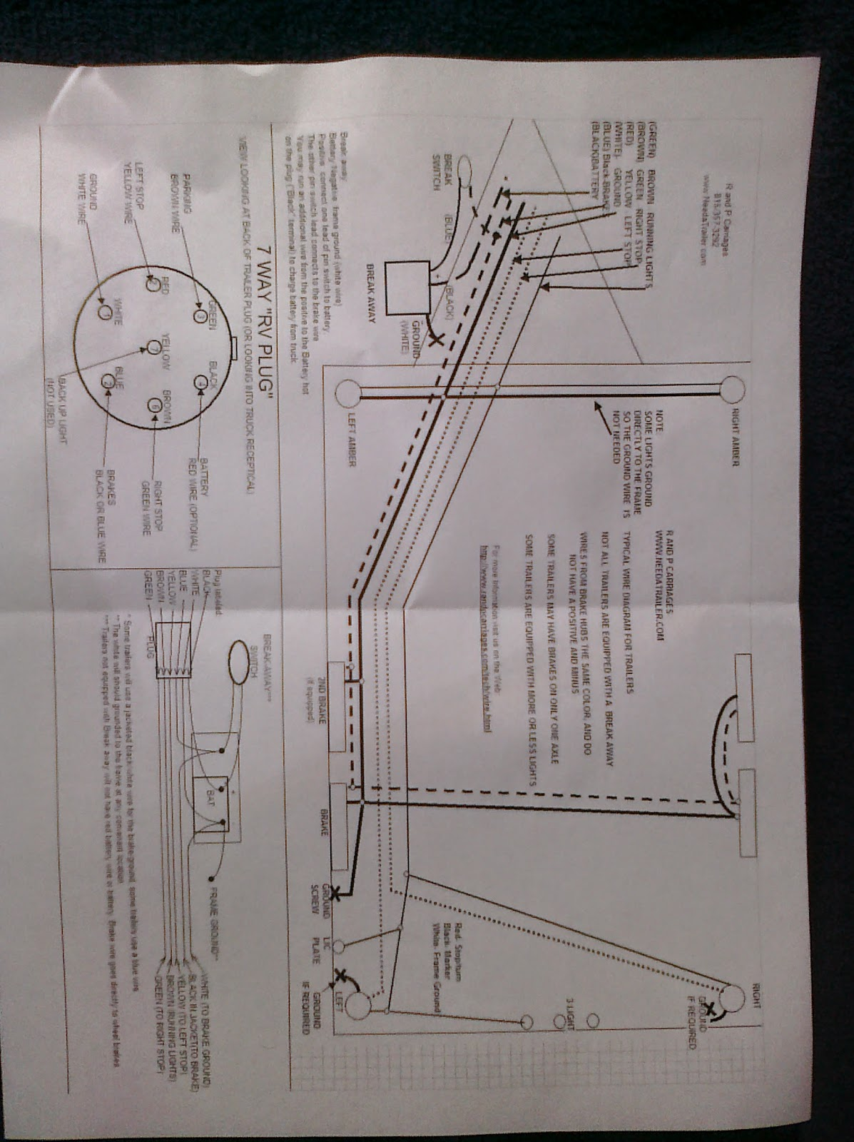 hight resolution of trailer lights and brake wiring diagram