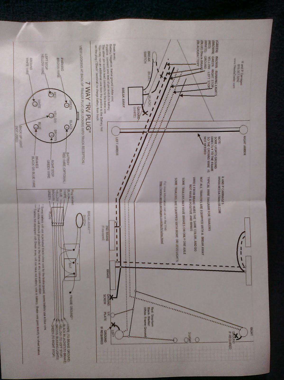 medium resolution of trailer lights and brake wiring diagram