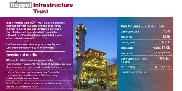 Keppel Infrastructure Trust - Steady dividends - Singapore Stock