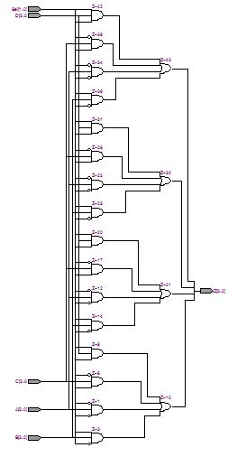 My Fpgas Implementation Of Shift Registers Shift To Left
