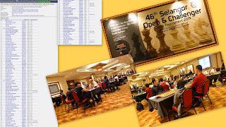 46th Selangor Open