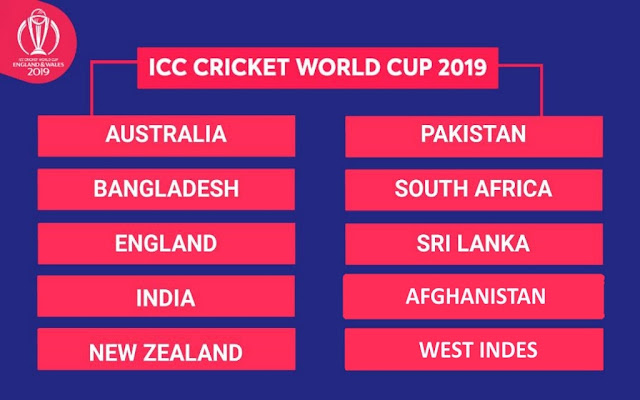 WC 2019 Groups