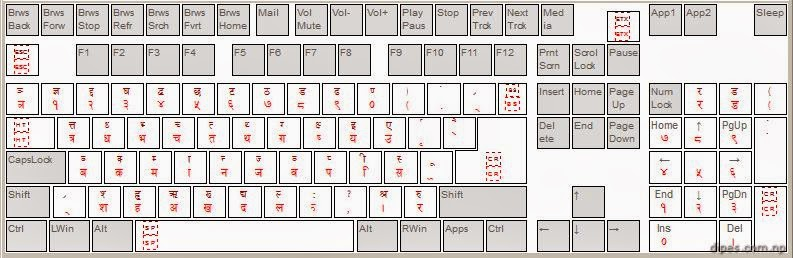 Fontasy Himali TT Keyboard Layout using kbdedit