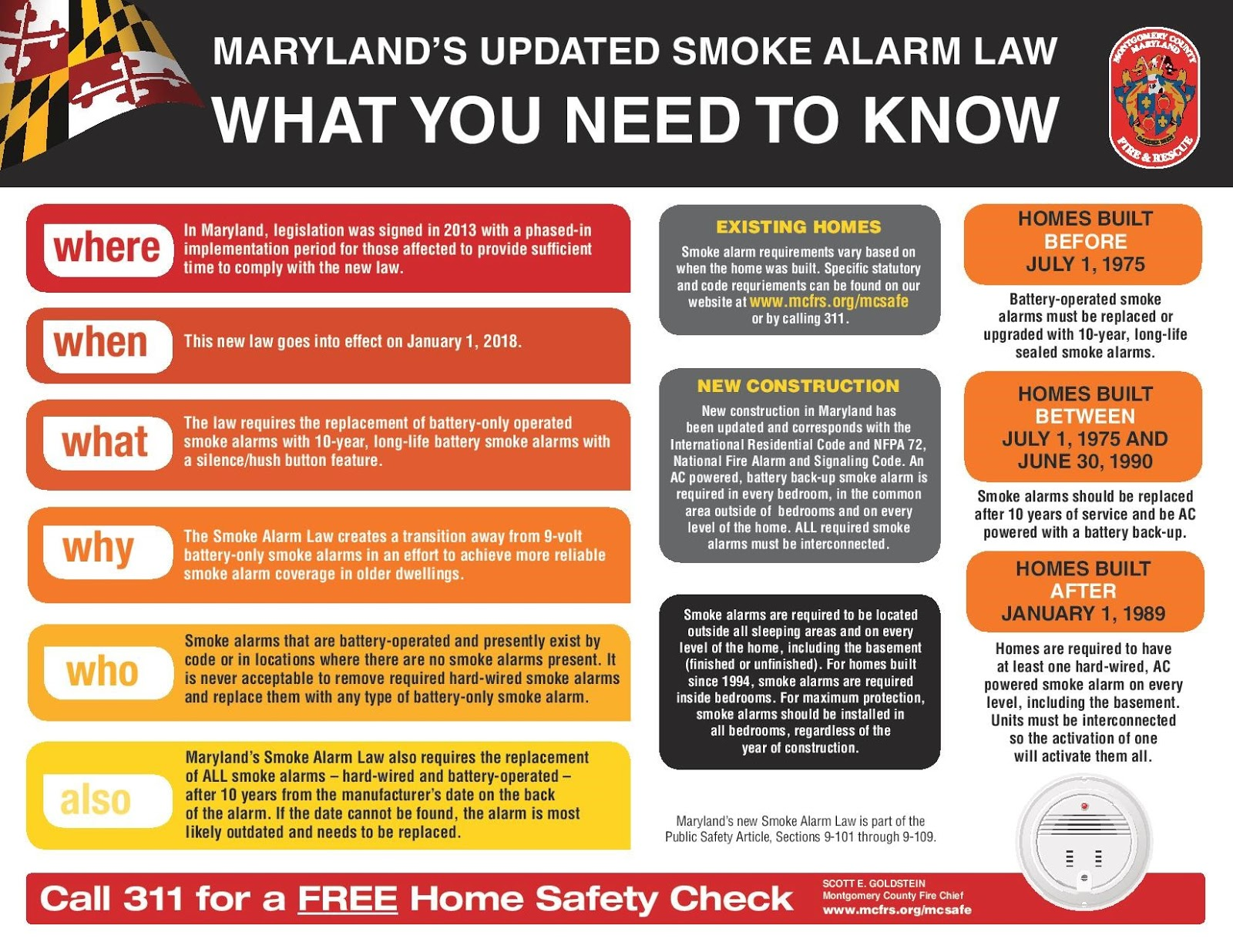 Montgomery County Fire Rescue News Information Updates To House Wiring Smoke Alarms What If I Need Help Or Have Questions Please Visit Us At Mcfrsorg Mcsafe Call 311 For Assistance