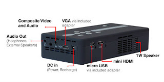 aaxa pico projector inputs and outputs