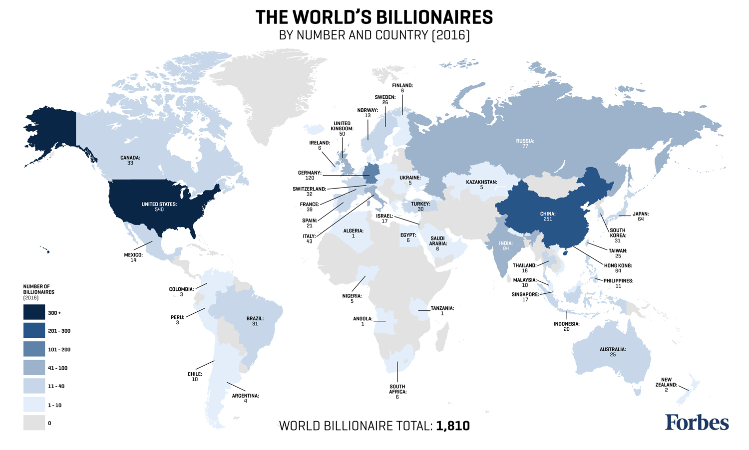 Thw World's billionaires by number & country (2016)
