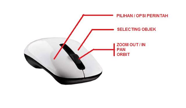 Navigasi Mouse Pada Sketchup