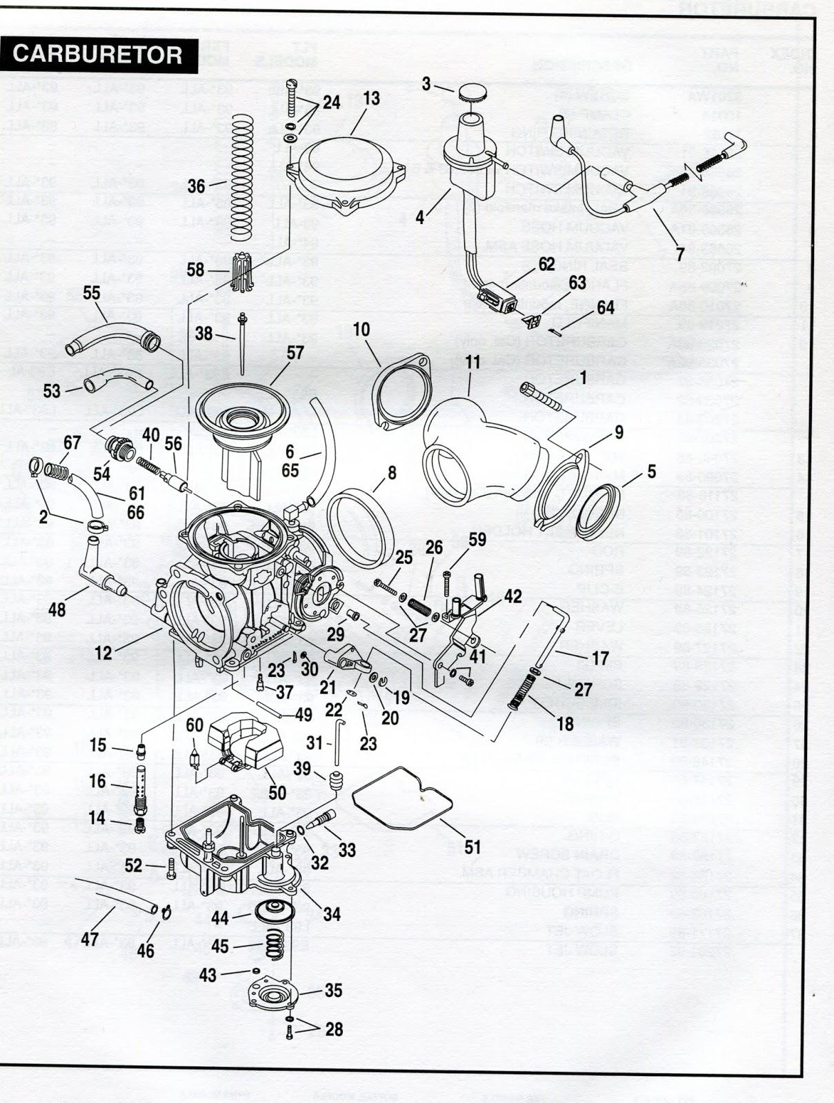 medium resolution of tech files 1993 94 harley davidson carb diagrams fuel tank logos carburetor parts diagram 94 harley carburetor diagram