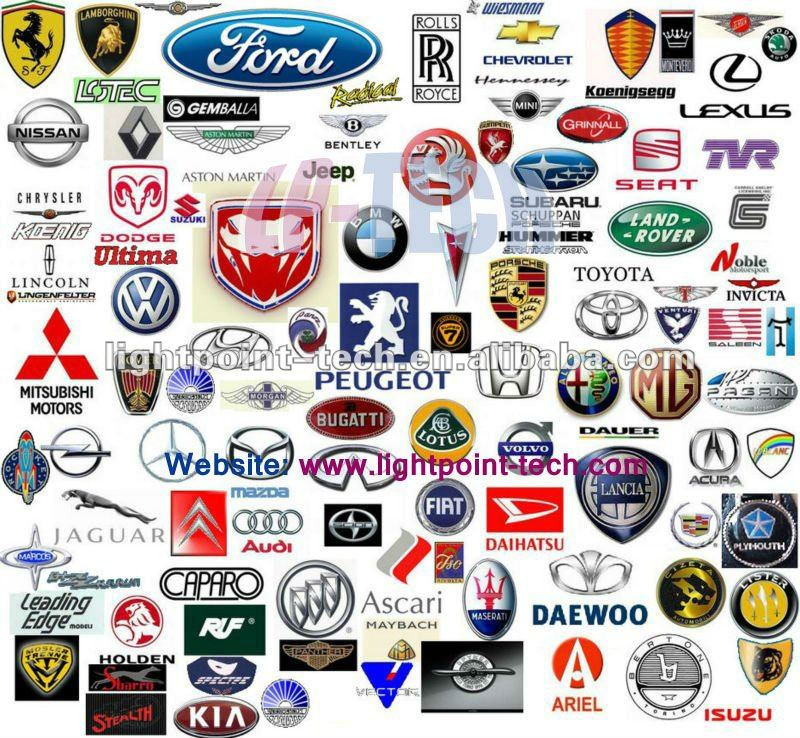All Cars Logo With Name: Car Logos With Names