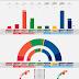 NORWAY · Norstat poll 29/04/2020: R 3.7% (2), SV 6.6% (12), Ap 24.6% (46), Sp 15.6% (30), MDG 3.9% (3), V 3.3% (2), KrF 3.2% (2), H 26.8% (51), FrP 11.4% (21)